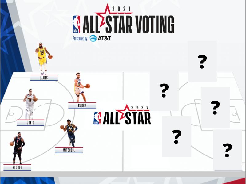 NBA Allstar Starter - Westen