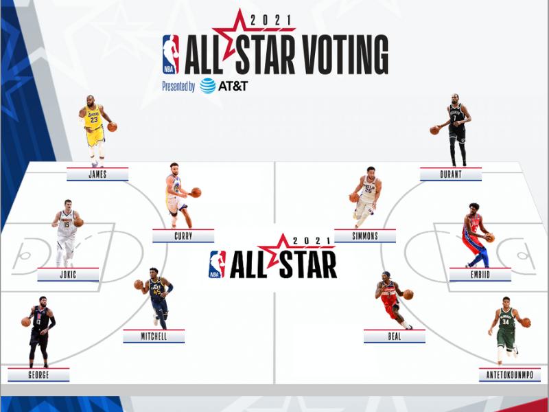 NBA Allstar Starter - Osten