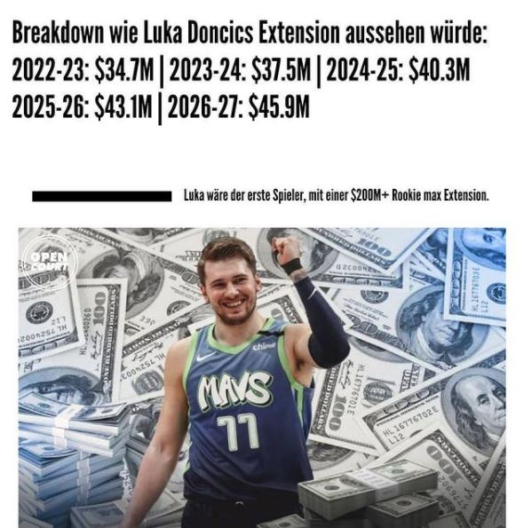 Luka Doncic Extension