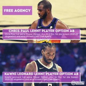 NBA Free Agency - Player Option